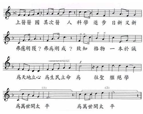 中国医药大学 校歌歌词图片